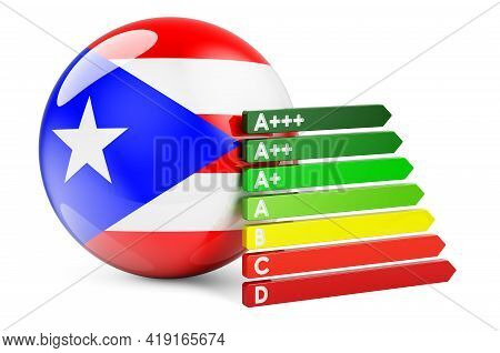 Puerto Rican Flag With Energy Efficiency Rating. Performance Certificates In Puerto Rico Concept. 3d