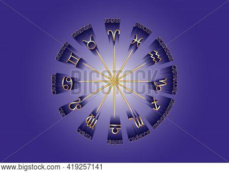 Wheel Of The Zodiac Gold 3d Set Collection 12 Zodiac Signs, Aries, Taurus, Leo, Gemini, Virgo, Scorp