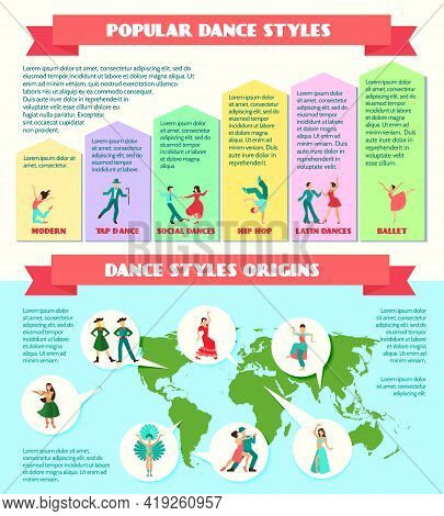 Popular  Styles And Style Origins With Street Theater Ballroom Traditional Dance Infographics Vector