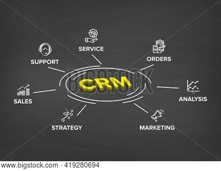 Customer Relationship Management (crm) Software Structure/ Module/ Workflow Vector Icon Construction