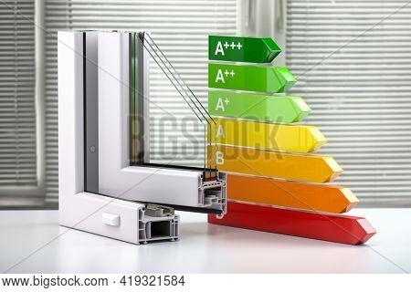 Plastic windows profile PVC and energy efficiency chart. 3d illustration
