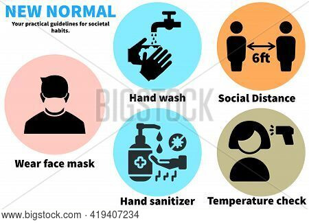 New Normal Your Practical Guidelines For Societal Habits .to Prevent Corona Virus Spreading. Wear A