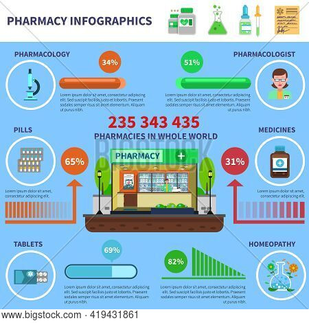Pharmacy Infographics Set With Drugstore Elements And Charts Vector Illustration