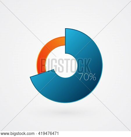 70 Percent Isolated Pie Chart. Percentage Vector, Infographic Gradient Icon. Circle Sign For Busines