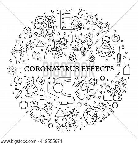 Corona Virus Effects Circle Poster.covid Long Term System Health Damage.heart, Lung, Brain Damage, C