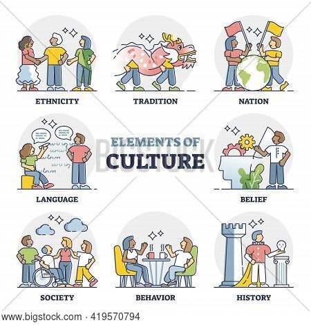 Culture As Social Behavior Characteristics For Society Groups Outline Collection. Ethnicity, History