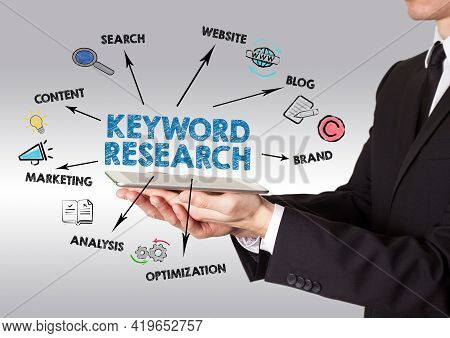 Keyword Research. Content, Blog, Brand And Marketing Concept. Man Holding A Tablet Computer