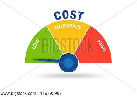 Concept of effective cost management