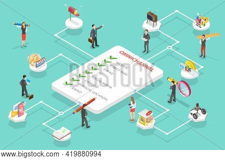 3d Isometric Flat Vector Conceptual Illustration Of Omnichannel, Several Communication Channels Betw