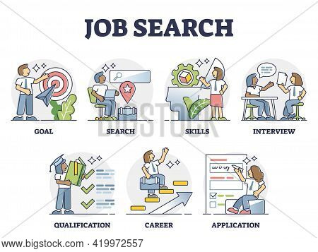 Job Search, Recruitment And Employment Scenes In Outline Career Collection. Hiring Human Resource Ca