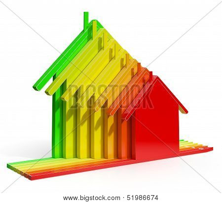 Energy Efficiency Rating Houses Showing Eco Home