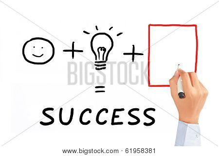 Drawing Necessary Thing For Success