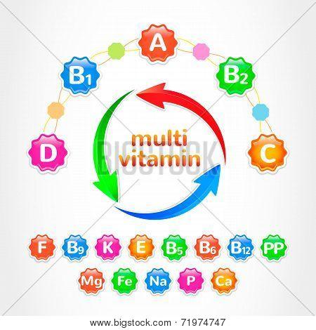 Set MultiVitamins