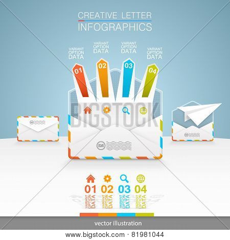 Receipt, opening and sending emails. Vector illustration poster