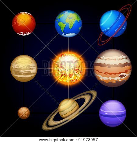 illustration of all solar system planets with sun in one set poster