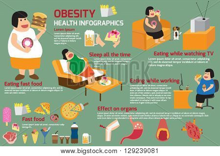 women obesity infographics. women activity with junk food. vector illustration.