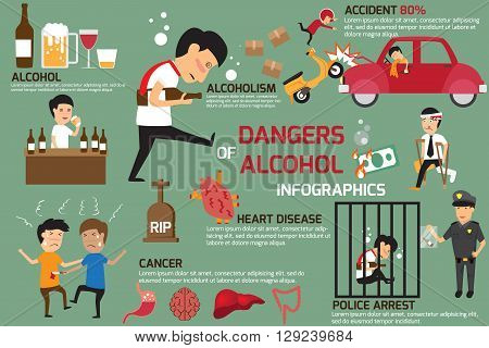 Penalties and dangers of alcohol. Alcohol infographics elements. alcoholism health care concept vector illustration.