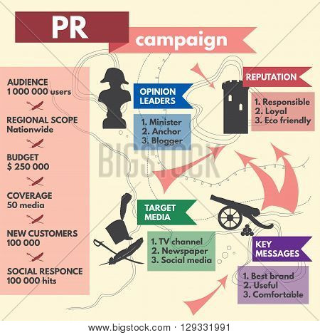 Public Relations campaign infographic template designed as military map. Great for PR reports and presentations.
