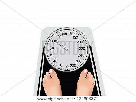measuring body weight feet above the scale