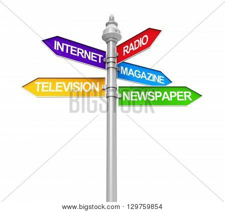 Sign Directions of Media Information isolated on white background. 3D render