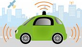 Intelligent controlled car smart navigation.Automobile sensors use in self-driving cars .Autonomous self-driving driverless Car poster