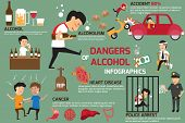 Penalties and dangers of alcohol. Alcohol infographics elements. alcoholism health care concept vector illustration. poster