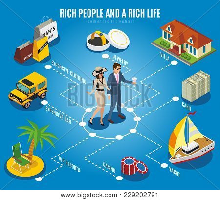 Rich People Isometric Flowchart On Blue Background With Villa, Expensive Car, Jewelry, Yacht, Vip Re