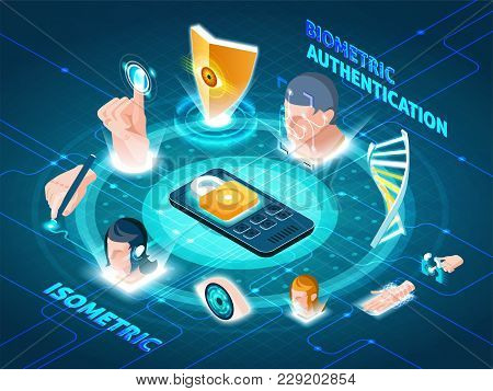 Biometric Authentication Users Security Isometric Circle Composition With Padlock On Smartphone And