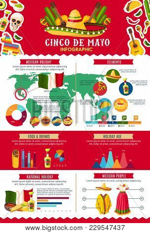 Infographic Vector Chico De Mayo Mexican Holiday. Infographics With Mexican Flag And Traditional Foo