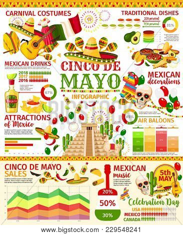 Cinco De Mayo Infographic Of Mexican Holiday Celebration. Fiesta Party Graph And Chart Of Festive Fo