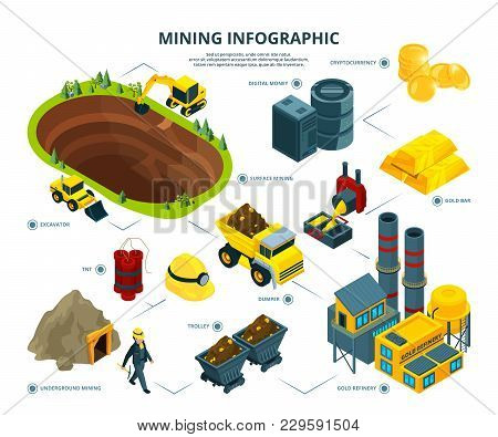 Logistic Of Mining Industry. Infographic Pictures. Vector Industrial Power Mining Illustration