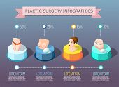 Plastic surgery infographics layout with statistic about body correction rhinoplasty and liposuction operation isometric vector illustration poster