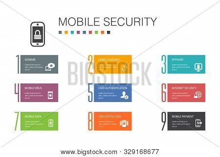 mobile security Infographic 10 option line concept.mobile phishing, spyware, internet security, data protection simple icons poster