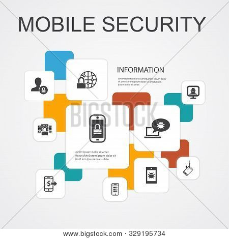 mobile security Infographic 10 line icons template.mobile phishing, spyware, internet security, data protection simple icons poster
