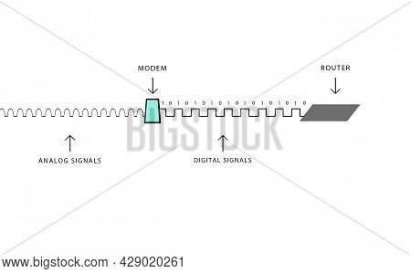 Illustration Represents The Relation Router And Modem In Data Traveling.modem Turns Data From Digita