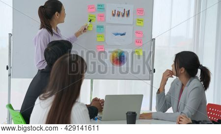 Business Project Presentation By Proficiently Skilled Businesswoman Team Leader . Corporate Business