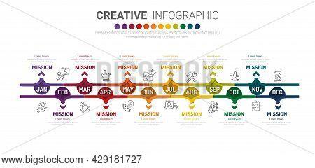 Timeline Business For 12 Months, Timeline Infographics Design Vector And Presentation Business Can B