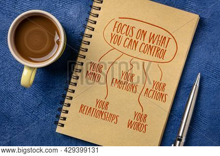 focus on what you can control (your mind, words, actions, emotions and relationships) mind map in a spiral sketchbook with a cup of coffee, personal development concept