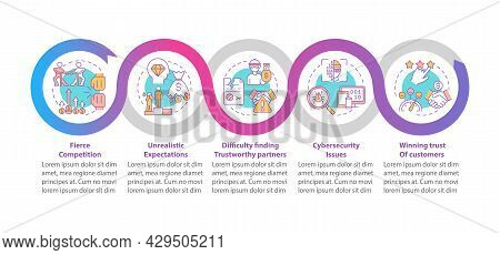 Startup Launch Risks Vector Infographic Template. Business Issues Presentation Outline Design Elemen