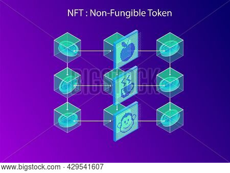 Nft Non Fungible Token Concept Stored On Blockchain And Purchased Via Ethereum. 3d Isometric Vector