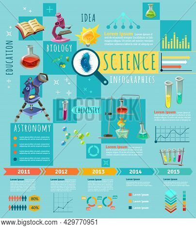 Scientific Research And Education Frontiers Flat Colorful Infographic Poster With Telescope Microsco