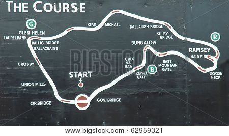 Isle Of Man TT Course