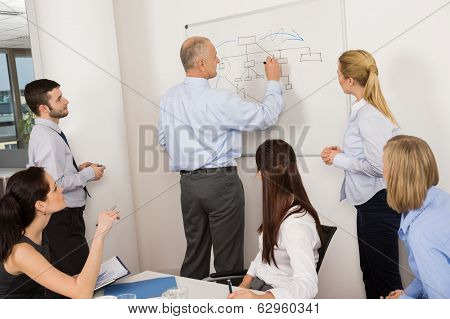 Business colleagues discussing strategy on whiteboard in meeting