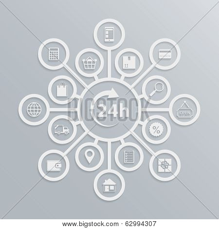 Online store 24 hours customer service diagram, how e-commerce website works vector illustration poster