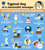 Business life. Manager schedule typical workday infographics from dawn to dusk vector illustration poster