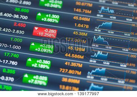 Digital stock market on a tablet screen