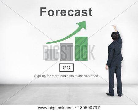 Forecast Estimate Future Planning Predict Strategy Concept poster