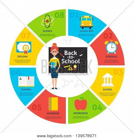 Back to School Circle Infographics. Flat Design Vector Illustration of Education and Science Concept.