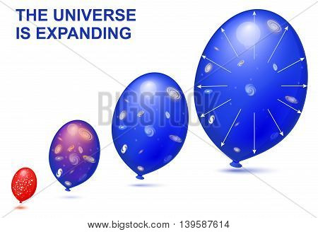Balloons demonstrates the geometry of the expanding universe. Diagram shows an expanding universe model with galaxies. From the moment of the big bang the universe has been constantly expanding. Scientists compare the expanding universe to the surface of poster
