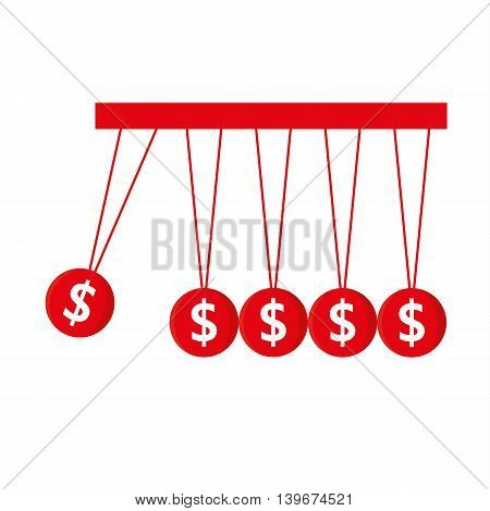 Newton Pendulum with dollar signs on the balls as a metaphor for performance of the USA economy and business